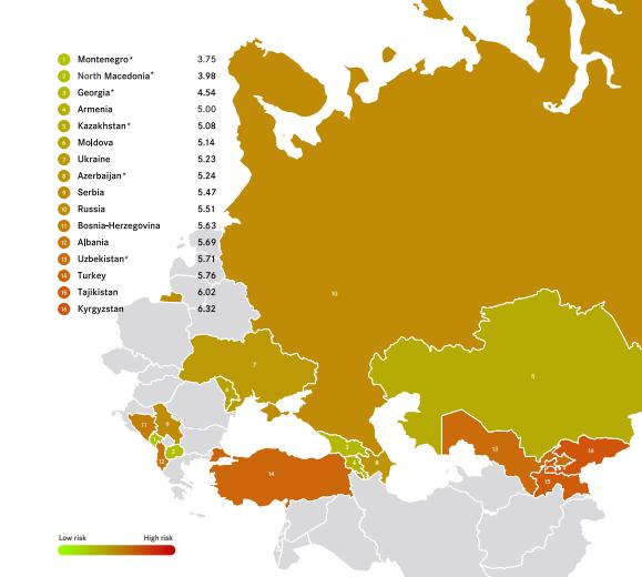 Europa y Asia Central y el AML index de Basilea