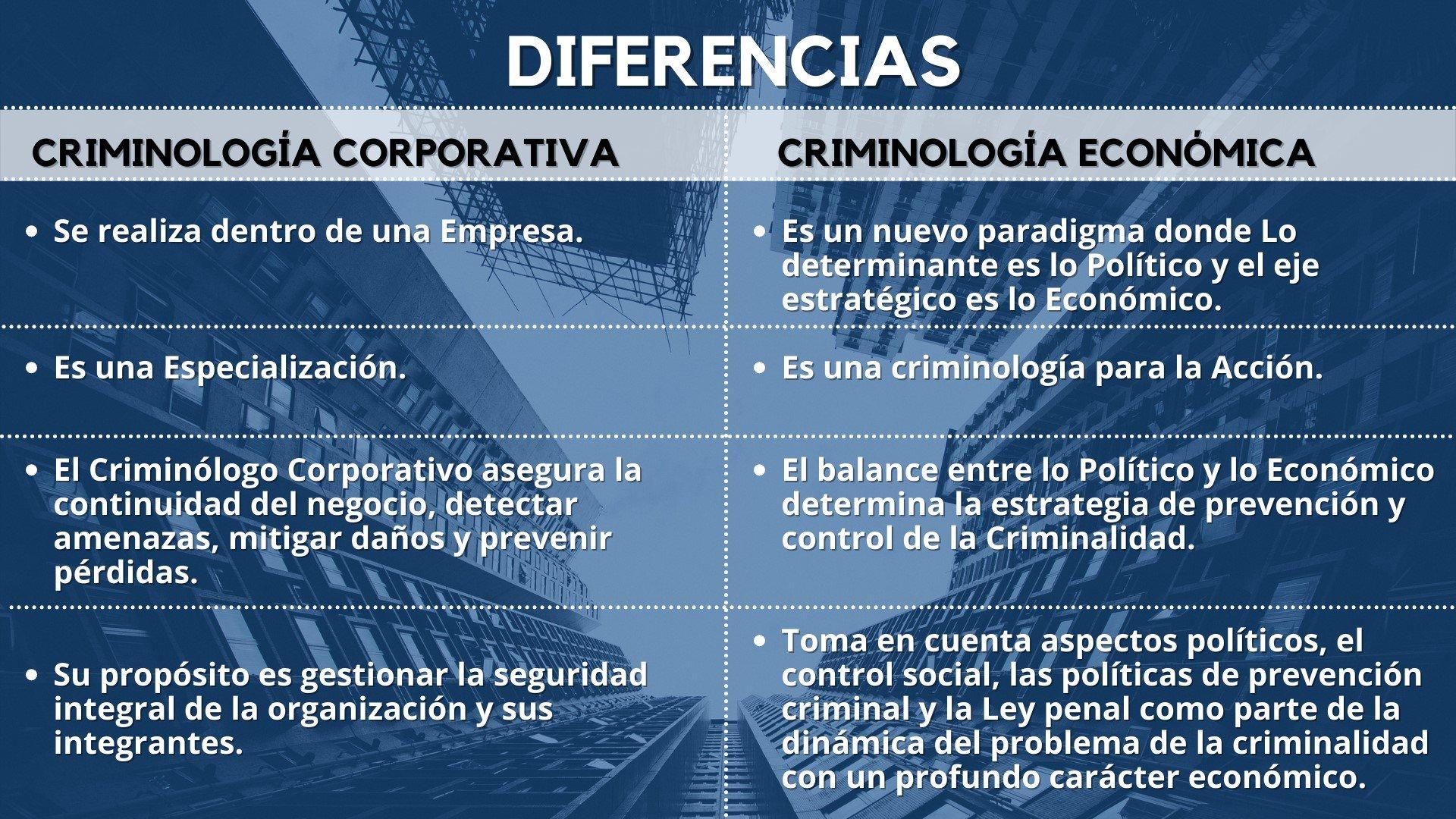 La Criminología corporativa